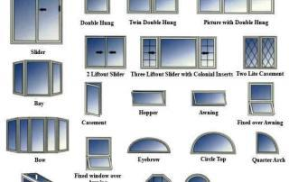 Types of uPVC Windows Peterborough