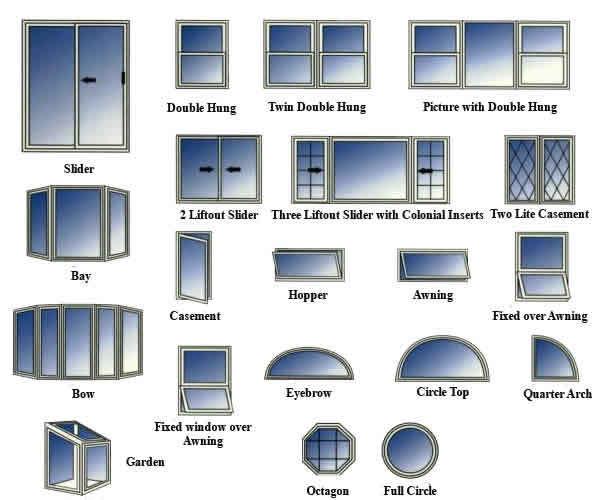 Types of uPVC Windows Peterborough