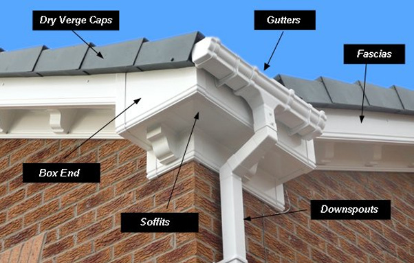 Replacement Gutters Peterborough