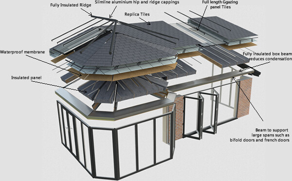 Tiled Roof Conservatory PeterboroughPeterborough